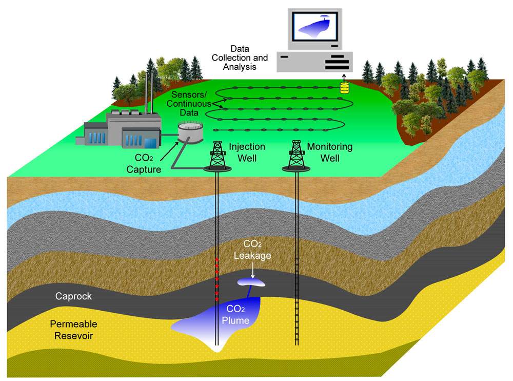 Carbon dioxide capture pipelines proposed through Floyd County