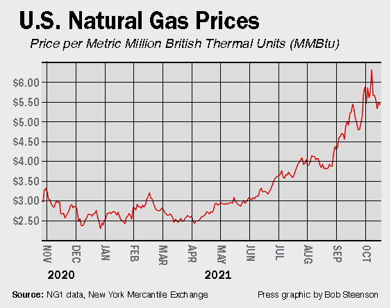 MidAmerican Energy prepares customers for higher natural gas bills